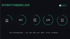 熊猫保险的创始人兼CEO王刚:车险、汽车及后